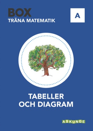 Box / Tabeller och diagram