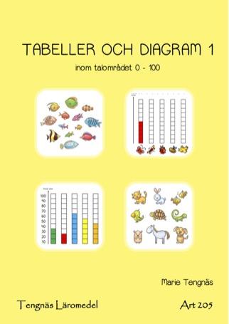 Tabeller och diagram 1