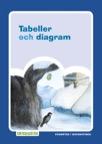 Framsteg / Tabeller och diagram